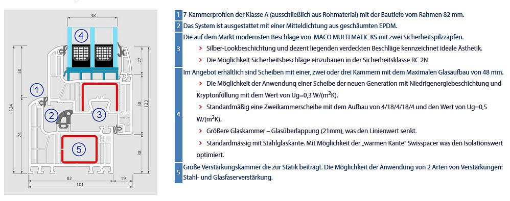 Abschnitt-IEC1