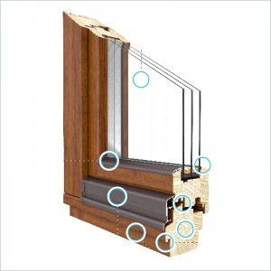 Holzfenster-Softline